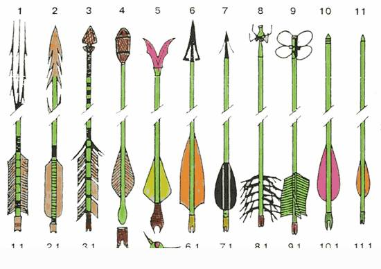 Как изготовить стрелы для лука в домашних условиях
